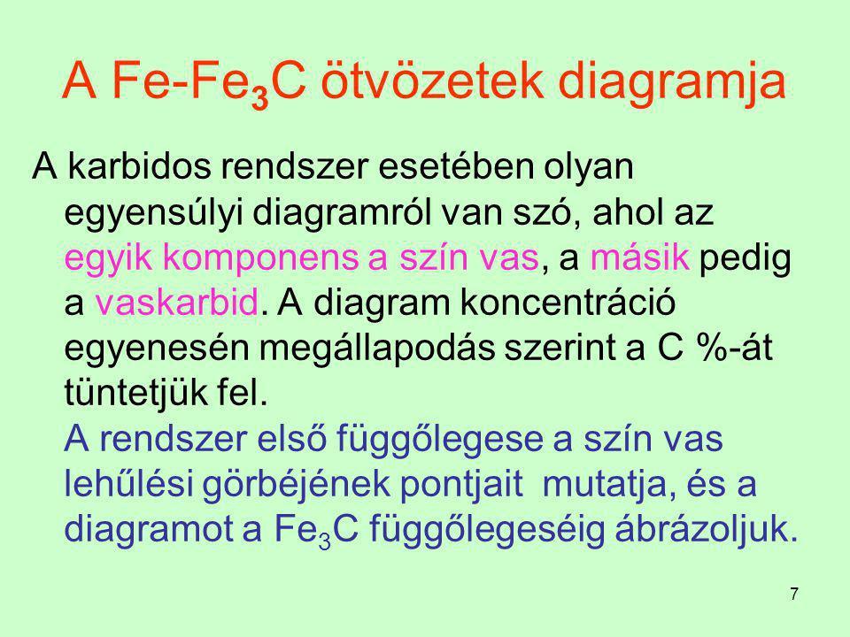 7 A Fe-Fe 3 C ötvözetek diagramja A karbidos rendszer esetében olyan egyensúlyi diagramról van szó, ahol az egyik komponens a szín vas, a másik pedig a vaskarbid.