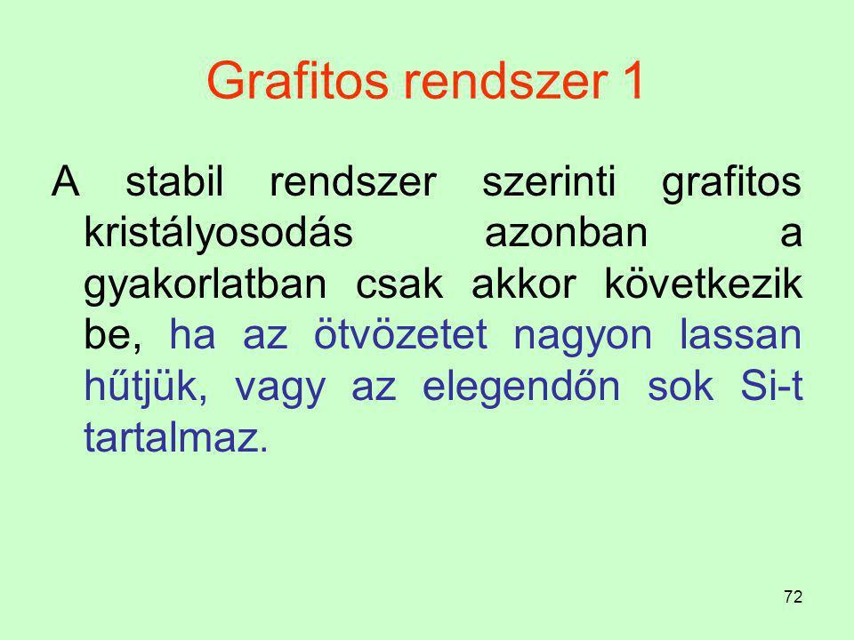 71 Grafitos öntöttvasak tulajdonságai A grafitos rendszer szerint kristályosodó ötvözetek  kiváló rezgés csillapítók,  jó siklási tulajdonságaik van