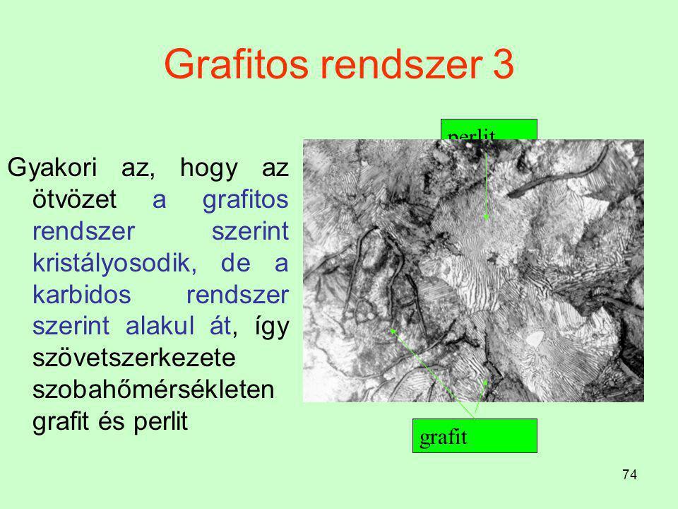 73 Grafitos rendszer 2 Kisebb Si, vagy gyorsabb hűtés esetén az ötvözet a karbidos rendszer szerint kristályosodik és kemény, rideg lesz ledeburit per