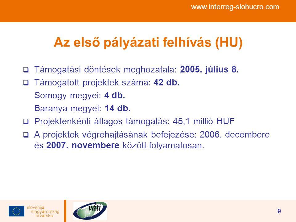 9 Az első pályázati felhívás (HU)  Támogatási döntések meghozatala: 2005. július 8.  Támogatott projektek száma: 42 db. Somogy megyei: 4 db. Baranya