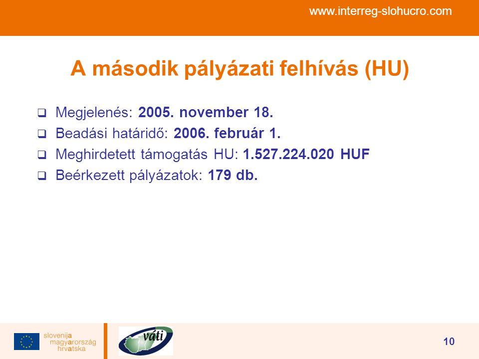 www.interreg-slohucro.com 10 A második pályázati felhívás (HU)  Megjelenés: 2005. november 18.  Beadási határidő: 2006. február 1.  Meghirdetett tá