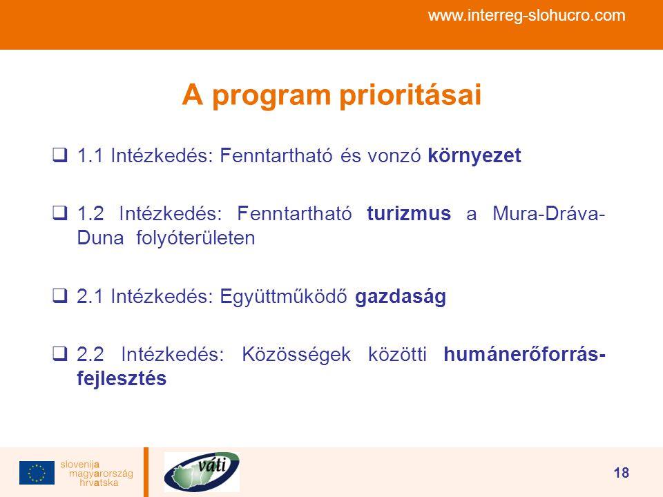 www.interreg-slohucro.com 18 A program prioritásai  1.1 Intézkedés: Fenntartható és vonzó környezet  1.2 Intézkedés: Fenntartható turizmus a Mura-Dr
