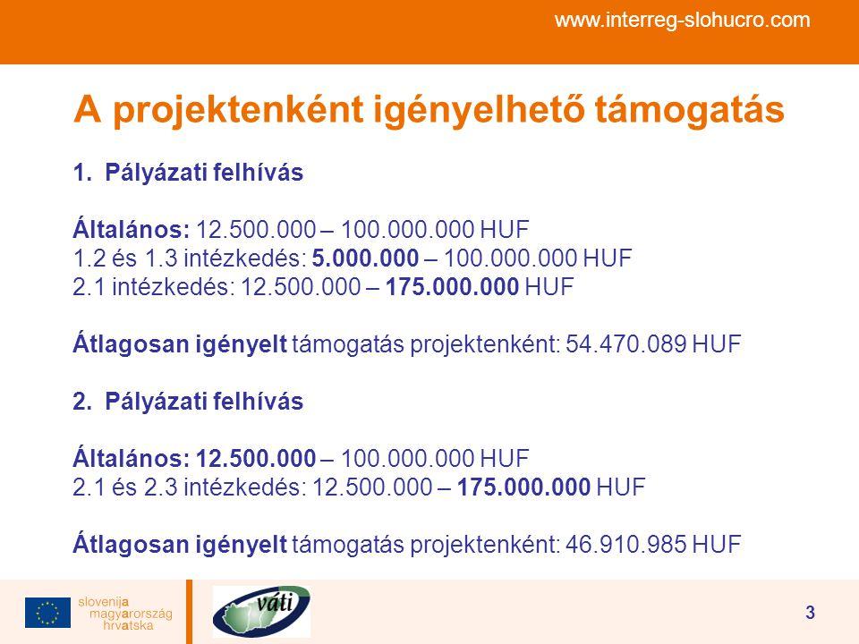 www.interreg-slohucro.com 3 A projektenként igényelhető támogatás 1.Pályázati felhívás Általános: 12.500.000 – 100.000.000 HUF 1.2 és 1.3 intézkedés: