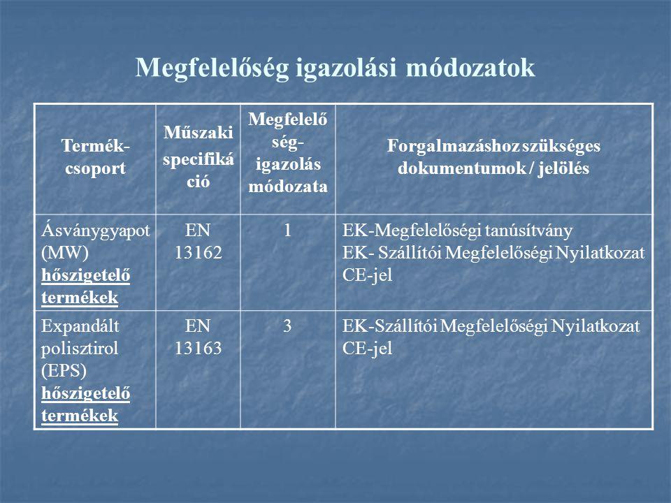 Megfelelőség igazolási módozatok Termék- csoport Műszaki specifiká ció Megfelelő ség- igazolás módozata Forgalmazáshoz szükséges dokumentumok / jelölés Ásványgyapot (MW) hőszigetelő termékek EN 13162 1EK-Megfelelőségi tanúsítvány EK- Szállítói Megfelelőségi Nyilatkozat CE-jel Expandált polisztirol (EPS) hőszigetelő termékek EN 13163 3EK-Szállítói Megfelelőségi Nyilatkozat CE-jel