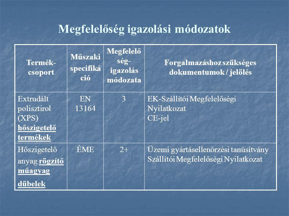 Megfelelőség igazolási módozatok Termék- csoport Műszaki specifiká ció Megfelelő ség- igazolás módozata Forgalmazáshoz szükséges dokumentumok / jelölés Extrudált polisztirol (XPS) hőszigetelő termékek EN 13164 3EK-Szállítói Megfelelőségi Nyilatkozat CE-jel Hőszigetelő anyag rögzítő műagyag dübelek ÉME2+Üzemi gyártásellenőrzési tanúsítvány Szállítói Megfelelőségi Nyilatkozat