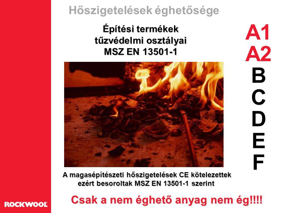 Hőszigetelések éghetősége A1A2BCDEF Építési termékek tűzvédelmi osztályai MSZ EN 13501-1 A magasépítészeti hőszigetelések CE kötelezettek ezért besoro