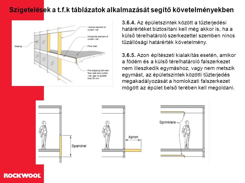 Szigetelések a t.f.k táblázatok alkalmazását segítő követelményekben 3.6.4. Az épületszintek között a tűzterjedési határértéket biztosítani kell még a
