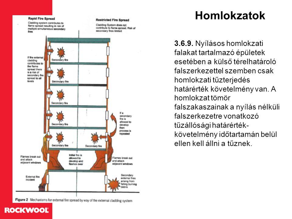 3.6.9. Nyílásos homlokzati falakat tartalmazó épületek esetében a külső térelhatároló falszerkezettel szemben csak homlokzati tűzterjedés határérték k