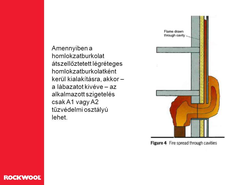 Amennyiben a homlokzatburkolat átszellőztetett légréteges homlokzatburkolatként kerül kialakításra, akkor – a lábazatot kivéve – az alkalmazott sziget