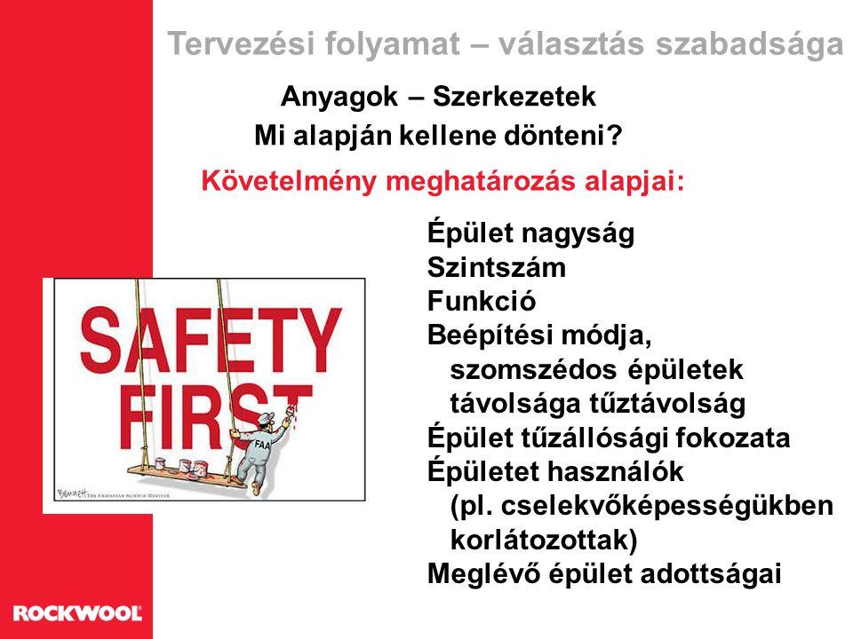 Eltérő biztonság – védelem – komfort.
