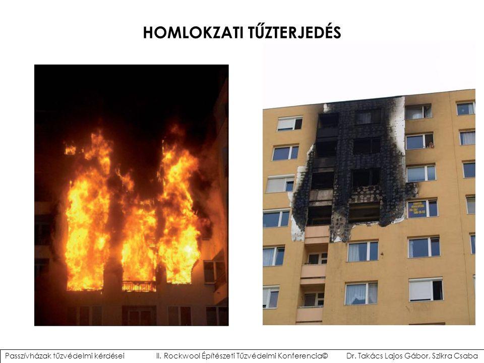 HOMLOKZATI TŰZTERJEDÉS Passzívházak tűzvédelmi kérdései II.