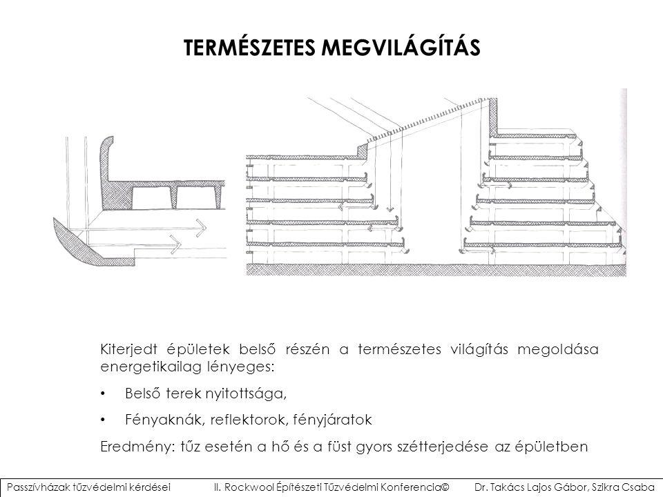 TERMÉSZETES MEGVILÁGÍTÁS Kiterjedt épületek belső részén a természetes világítás megoldása energetikailag lényeges: Belső terek nyitottsága, Fényaknák, reflektorok, fényjáratok Eredmény: tűz esetén a hő és a füst gyors szétterjedése az épületben Passzívházak tűzvédelmi kérdései II.