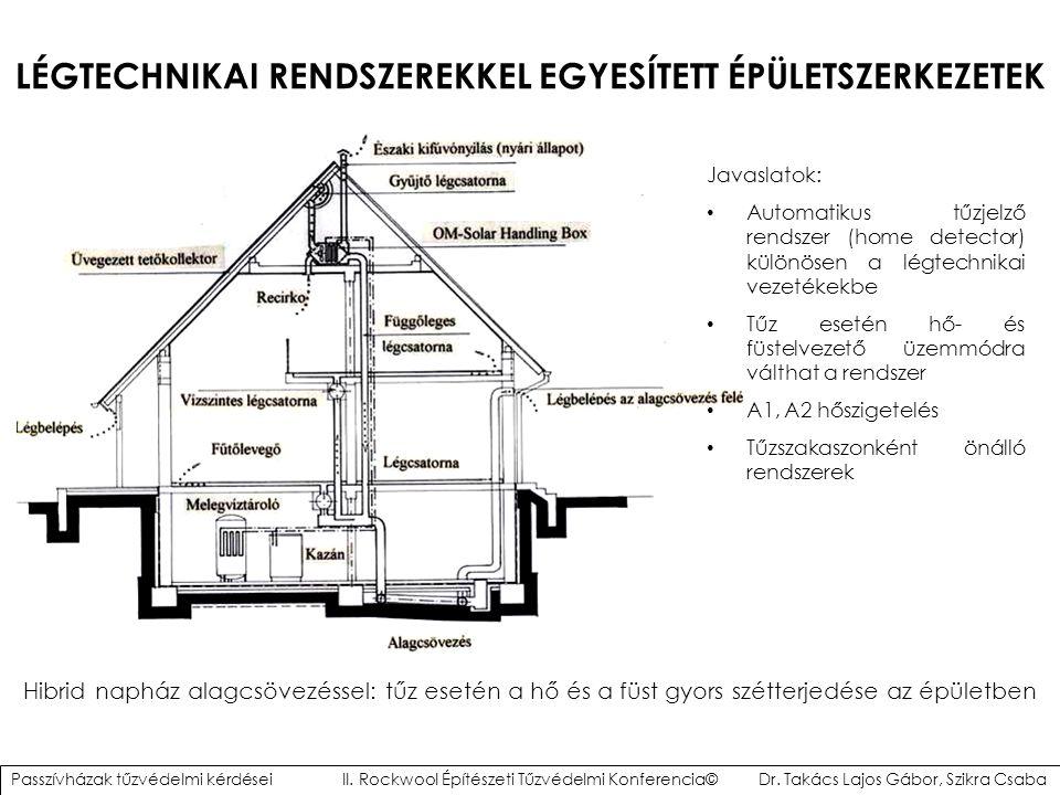 LÉGTECHNIKAI RENDSZEREKKEL EGYESÍTETT ÉPÜLETSZERKEZETEK Hibrid napház alagcsövezéssel: tűz esetén a hő és a füst gyors szétterjedése az épületben Javaslatok: Automatikus tűzjelző rendszer (home detector) különösen a légtechnikai vezetékekbe Tűz esetén hő- és füstelvezető üzemmódra válthat a rendszer A1, A2 hőszigetelés Tűzszakaszonként önálló rendszerek Passzívházak tűzvédelmi kérdései II.