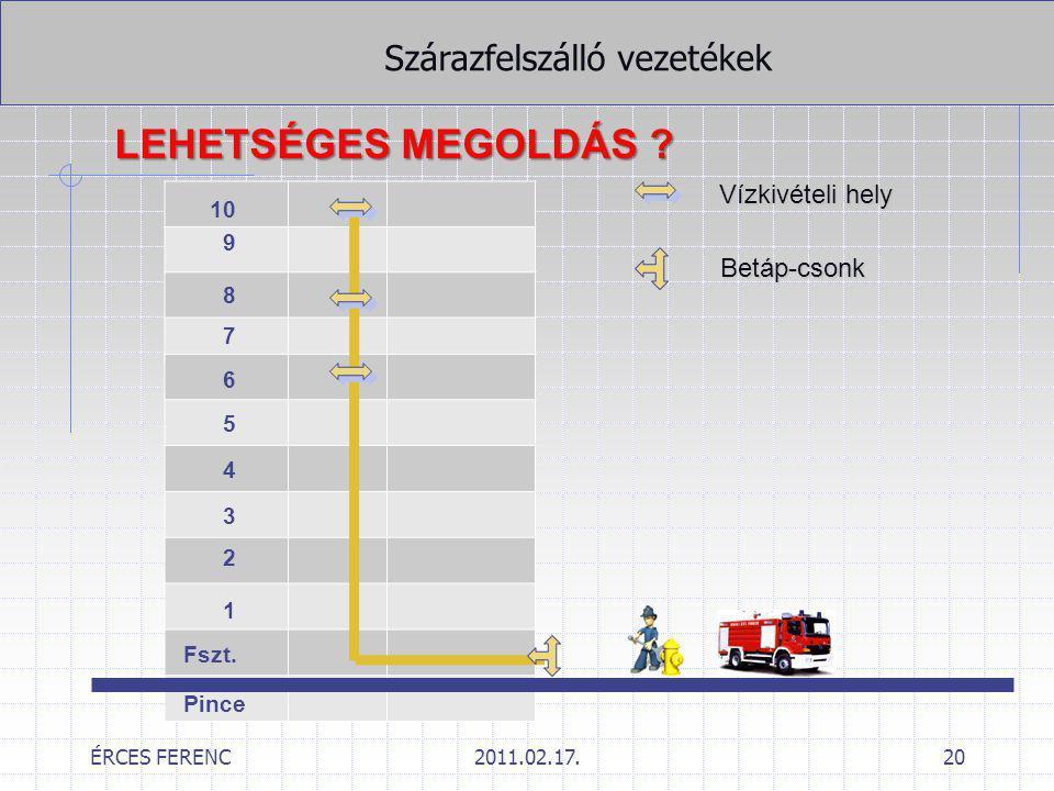 ÉRCES FERENC2011.02.17.20 Szárazfelszálló vezetékek Pince Fszt. 10 9 8 7 6 5 4 3 2 1 Vízkivételi hely Betáp-csonk LEHETSÉGES MEGOLDÁS ?