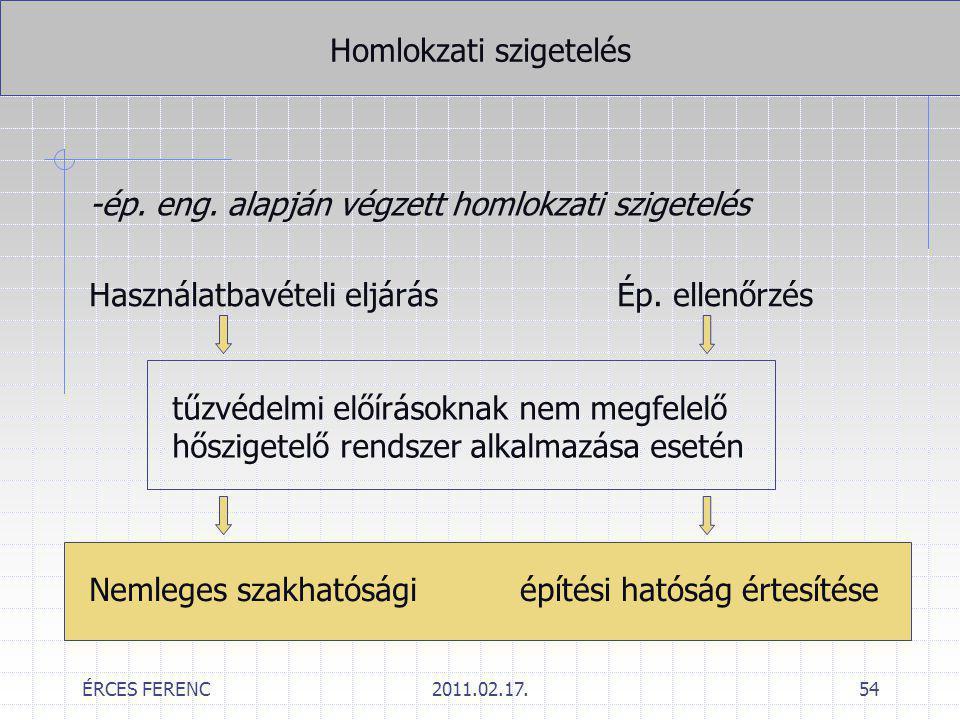 ÉRCES FERENC2011.02.17.54 Homlokzati szigetelés -ép. eng. alapján végzett homlokzati szigetelés Használatbavételi eljárás Ép. ellenőrzés Nemleges szak