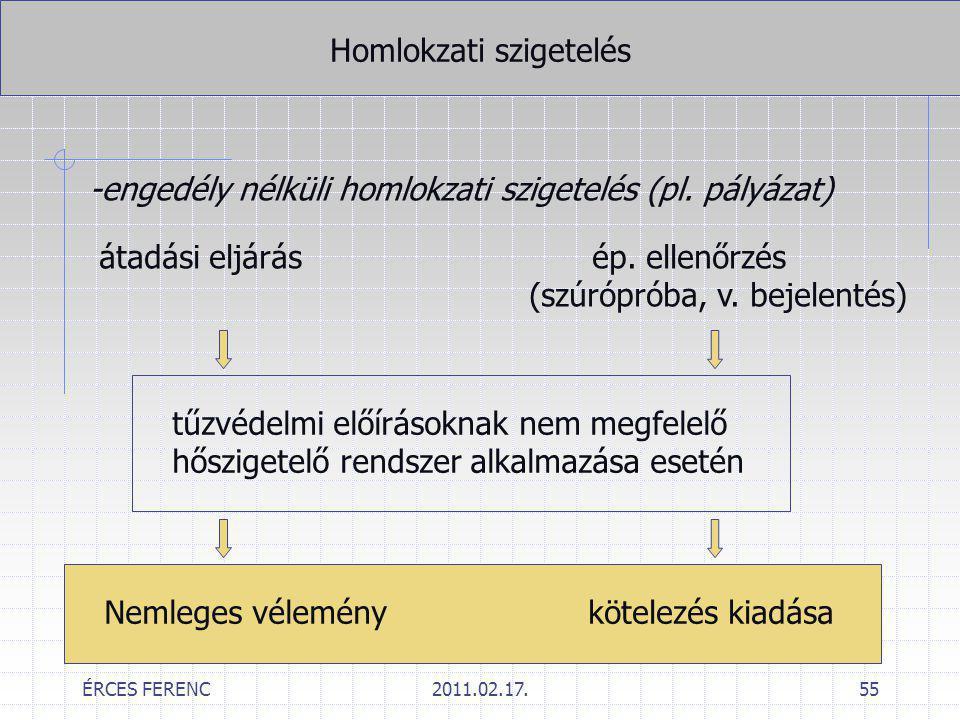 ÉRCES FERENC2011.02.17.55 Homlokzati szigetelés -engedély nélküli homlokzati szigetelés (pl. pályázat) Nemleges vélemény tűzvédelmi előírásoknak nem m
