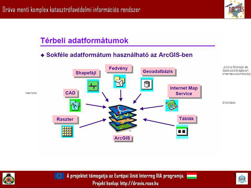 16 Geoprocesszálás ArcView 9.2 programban Mibentudtöbbet?