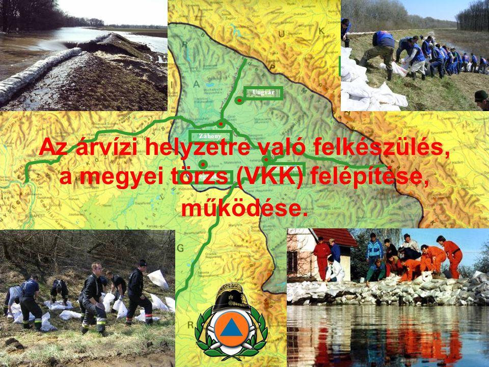 Nyíregyháza Kolozsvá r Tiszabecs Záhony Ungvár SZLOVÁKIA (9% ) ROMÁNIA ( 61 %) MAGYARORSZÁG ( 8 %) UKRAJNA (22 %) Az árvízi helyzetre való felkészülés, a megyei törzs (VKK) felépítése, működése.