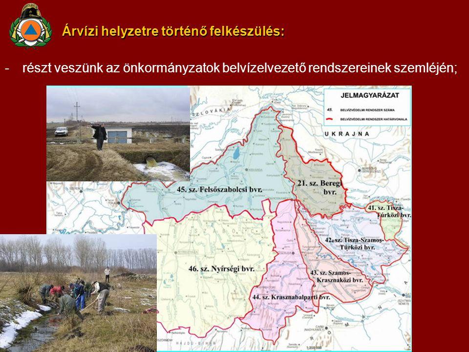 Árvízi helyzetre történő felkészülés: -részt veszünk az önkormányzatok belvízelvezető rendszereinek szemléjén;