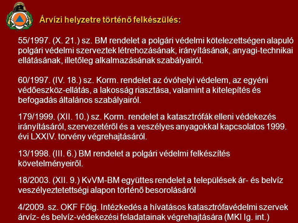 Árvízi helyzetre történő felkészülés: 55/1997.(X.