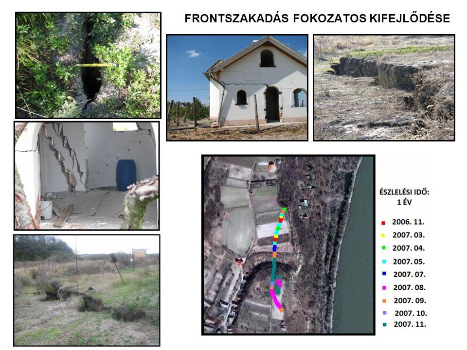 FRONTSZAKADÁS FOKOZATOS KIFEJLŐDÉSE