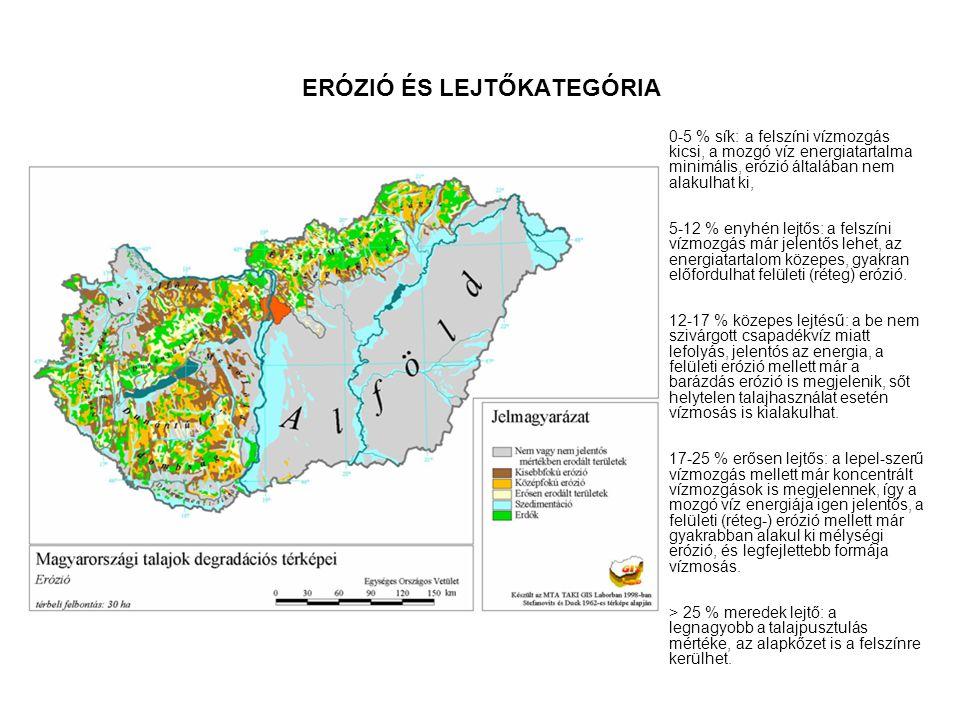 ERÓZIÓ ÉS LEJTŐKATEGÓRIA 0-5 % sík: a felszíni vízmozgás kicsi, a mozgó víz energiatartalma minimális, erózió általában nem alakulhat ki, 5-12 % enyhé