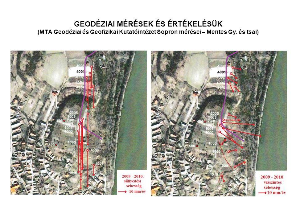 GEODÉZIAI MÉRÉSEK ÉS ÉRTÉKELÉSÜK (MTA Geodéziai és Geofizikai Kutatóintézet Sopron mérései – Mentes Gy. és tsai)