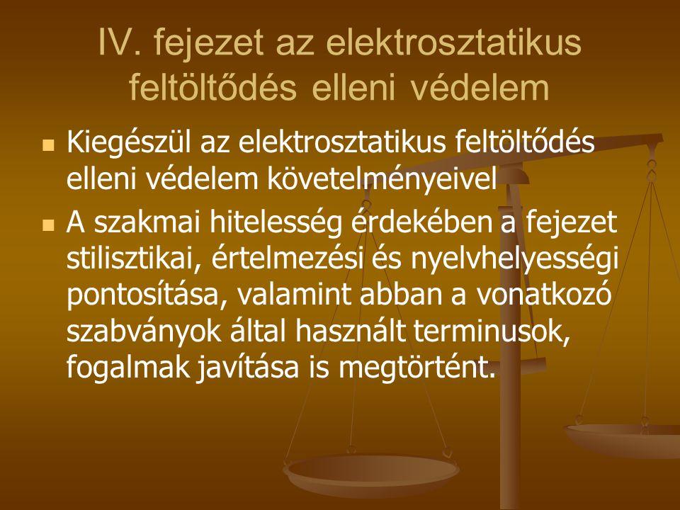IV. fejezet az elektrosztatikus feltöltődés elleni védelem Kiegészül az elektrosztatikus feltöltődés elleni védelem követelményeivel A szakmai hiteles