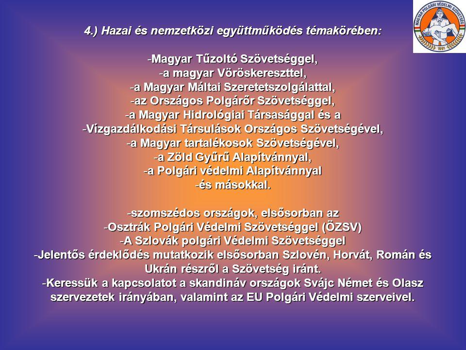 4.) Hazai és nemzetközi együttműködés témakörében: -Magyar Tűzoltó Szövetséggel, -a magyar Vöröskereszttel, -a Magyar Máltai Szeretetszolgálattal, -az