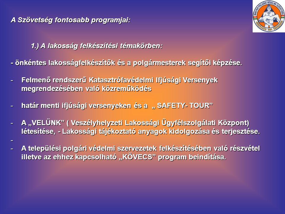 A Szövetség fontosabb programjai: 1.) A lakosság felkészítési témakörben: 1.) A lakosság felkészítési témakörben: - önkéntes lakosságfelkészítők és a