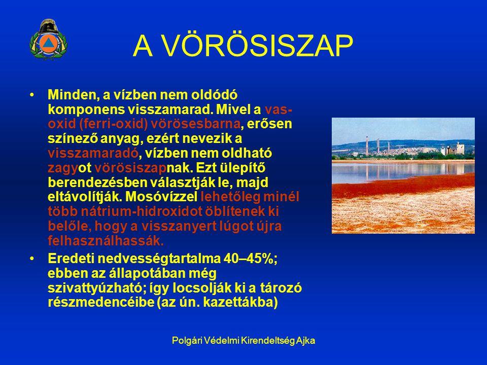 Polgári Védelmi Kirendeltség Ajka A VÖRÖSISZAP Minden, a vízben nem oldódó komponens visszamarad. Mivel a vas- oxid (ferri-oxid) vörösesbarna, erősen