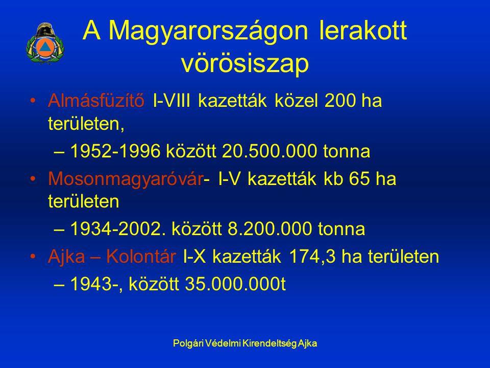 Polgári Védelmi Kirendeltség Ajka A Magyarországon lerakott vörösiszap Almásfüzítő I-VIII kazetták közel 200 ha területen, –1952-1996 között 20.500.00