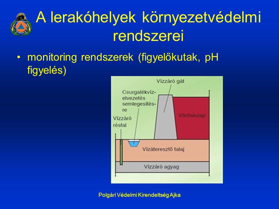 Polgári Védelmi Kirendeltség Ajka A lerakóhelyek környezetvédelmi rendszerei monitoring rendszerek (figyelőkutak, pH figyelés)