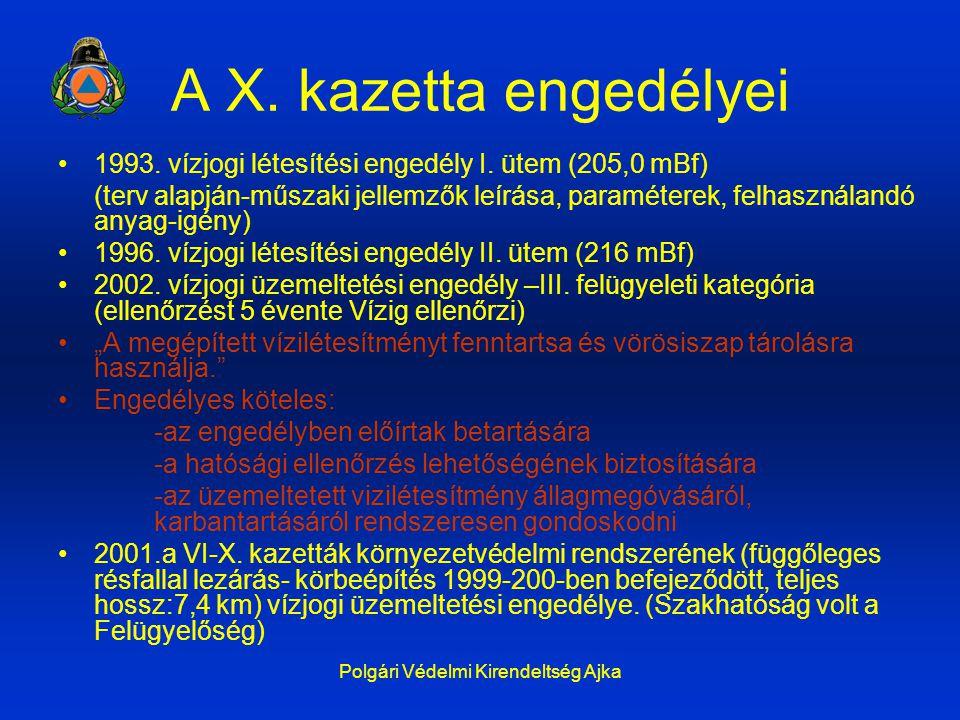 Polgári Védelmi Kirendeltség Ajka A X. kazetta engedélyei 1993. vízjogi létesítési engedély I. ütem (205,0 mBf) (terv alapján-műszaki jellemzők leírás