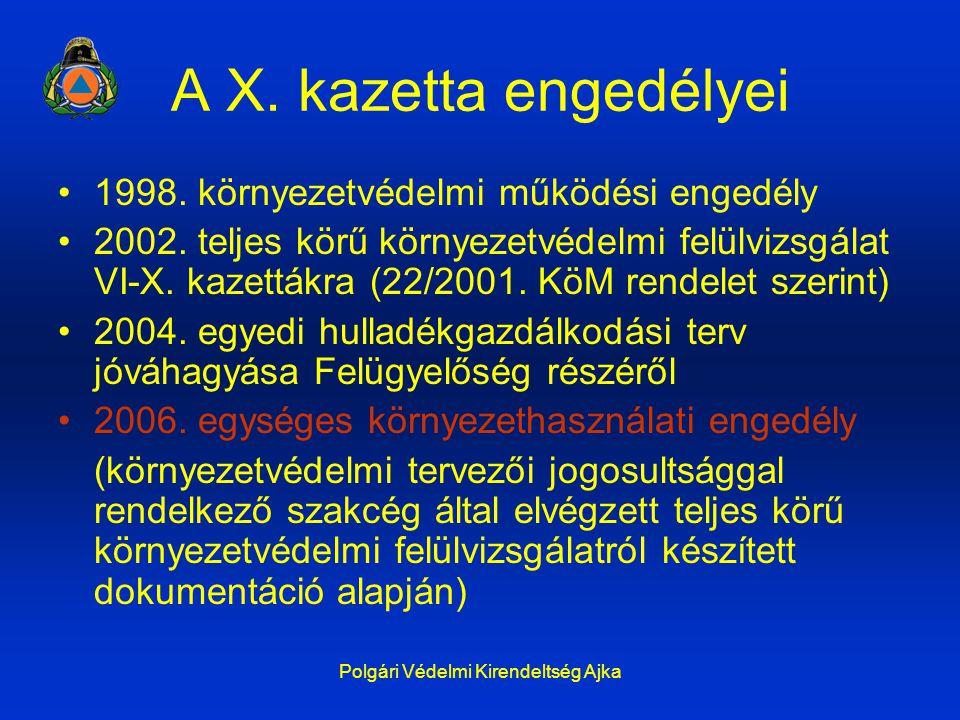 Polgári Védelmi Kirendeltség Ajka A X. kazetta engedélyei 1998. környezetvédelmi működési engedély 2002. teljes körű környezetvédelmi felülvizsgálat V