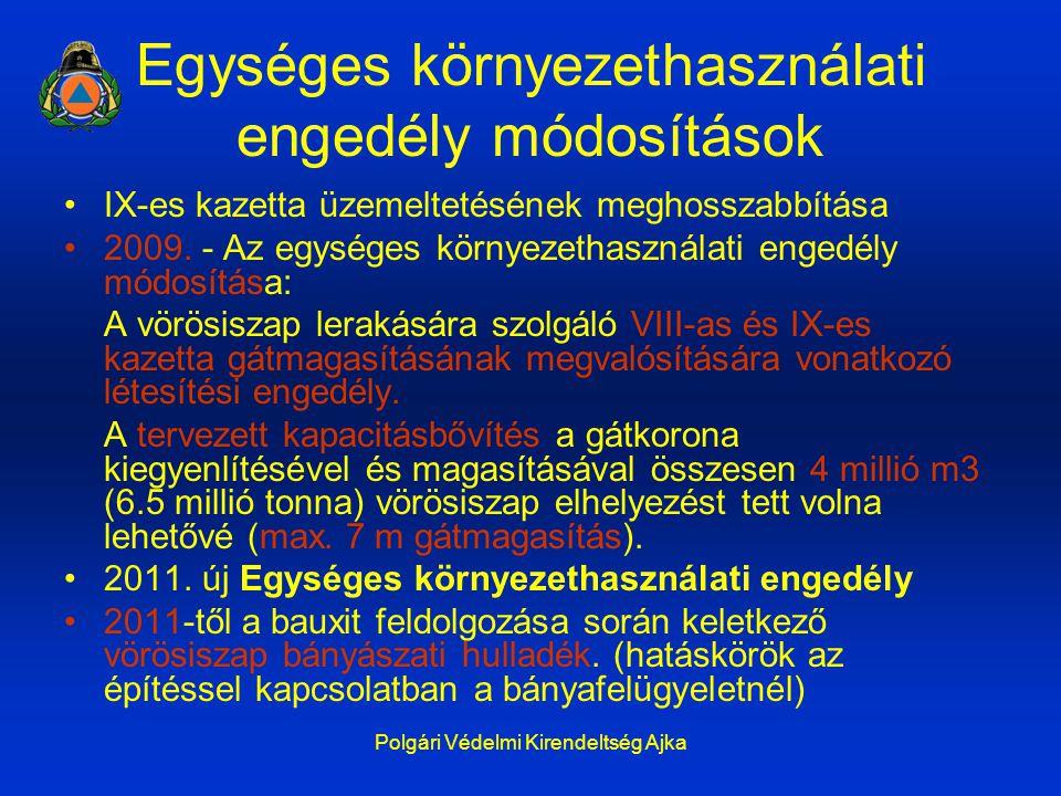 Polgári Védelmi Kirendeltség Ajka Egységes környezethasználati engedély módosítások IX-es kazetta üzemeltetésének meghosszabbítása 2009. - Az egységes