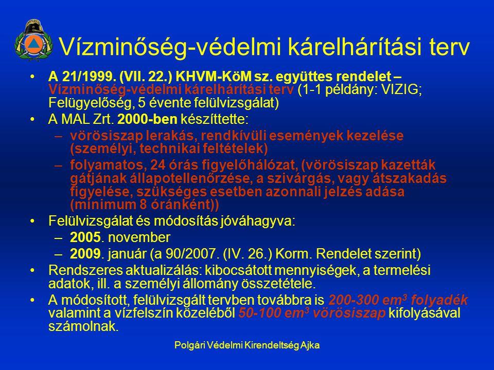 Polgári Védelmi Kirendeltség Ajka Vízminőség-védelmi kárelhárítási terv A 21/1999. (VII. 22.) KHVM-KöM sz. együttes rendelet – Vízminőség-védelmi káre