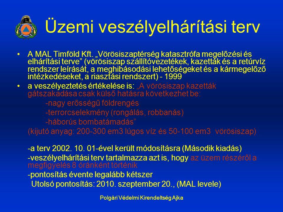 """Polgári Védelmi Kirendeltség Ajka Üzemi veszélyelhárítási terv A MAL Timföld Kft. """"Vörösiszaptérség katasztrófa megelőzési és elhárítási terve"""" (vörös"""
