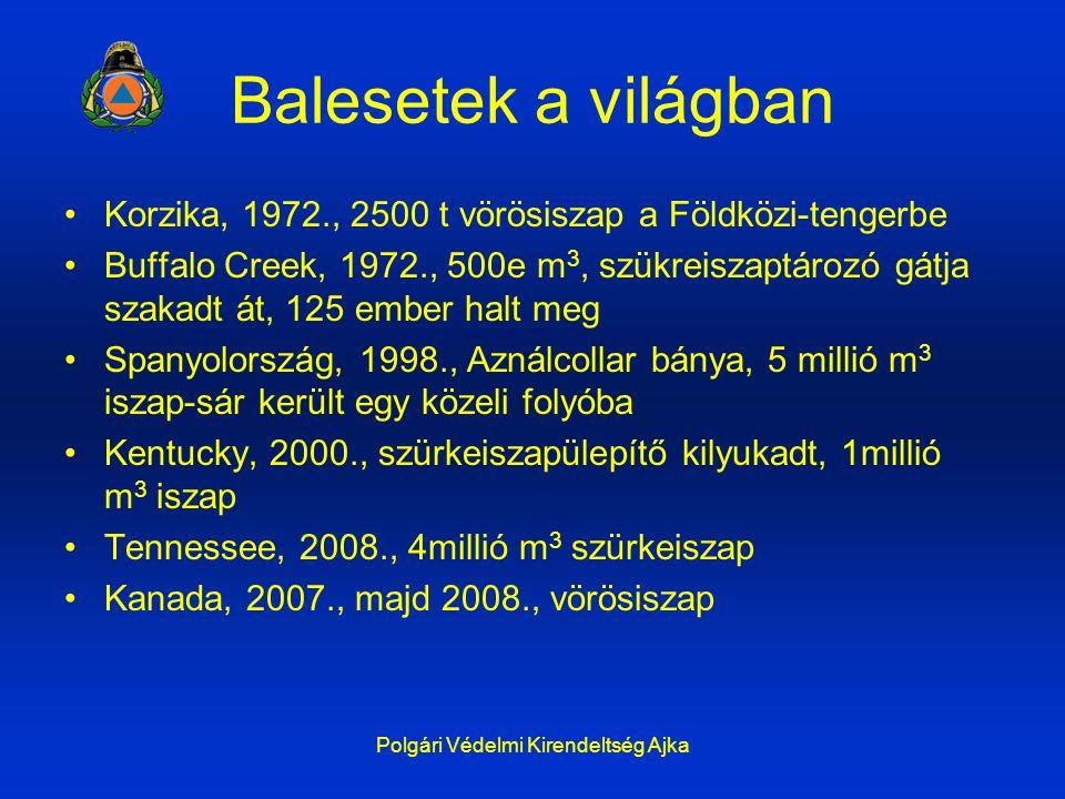 Balesetek a világban Korzika, 1972., 2500 t vörösiszap a Földközi-tengerbe Buffalo Creek, 1972., 500e m 3, szükreiszaptározó gátja szakadt át, 125 emb