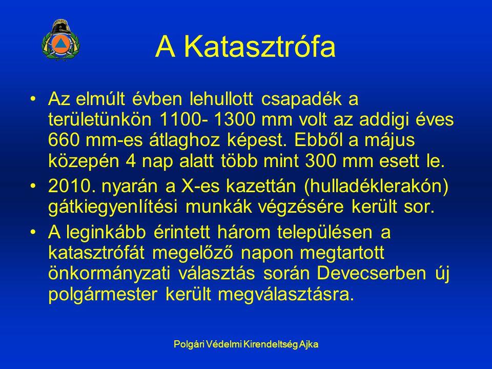 Polgári Védelmi Kirendeltség Ajka A Katasztrófa Az elmúlt évben lehullott csapadék a területünkön 1100- 1300 mm volt az addigi éves 660 mm-es átlaghoz