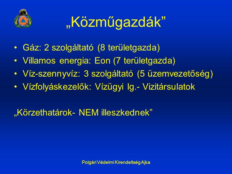 """Polgári Védelmi Kirendeltség Ajka """"Közműgazdák"""" Gáz: 2 szolgáltató (8 területgazda) Villamos energia: Eon (7 területgazda) Víz-szennyvíz: 3 szolgáltat"""