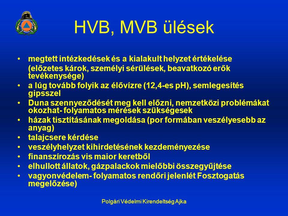 HVB, MVB ülések megtett intézkedések és a kialakult helyzet értékelése (előzetes károk, személyi sérülések, beavatkozó erők tevékenysége) a lúg tovább