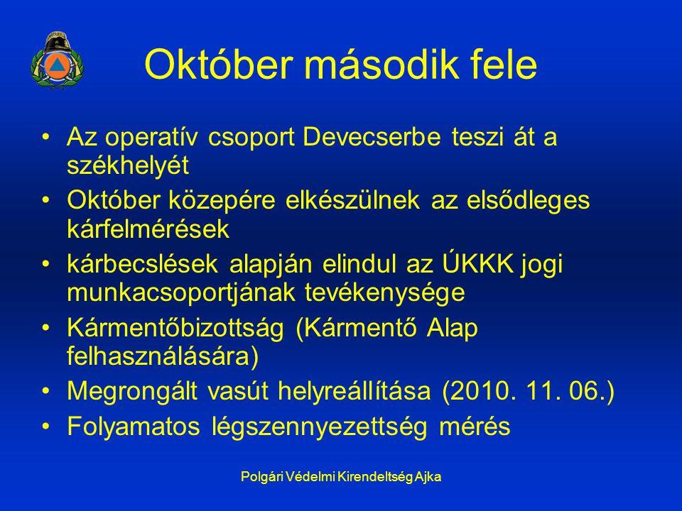 Október második fele Az operatív csoport Devecserbe teszi át a székhelyét Október közepére elkészülnek az elsődleges kárfelmérések kárbecslések alapjá