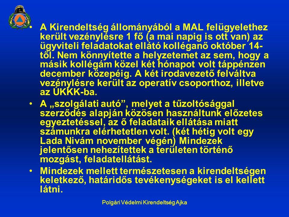Polgári Védelmi Kirendeltség Ajka A Kirendeltség állományából a MAL felügyelethez került vezénylésre 1 fő (a mai napig is ott van) az ügyviteli felada