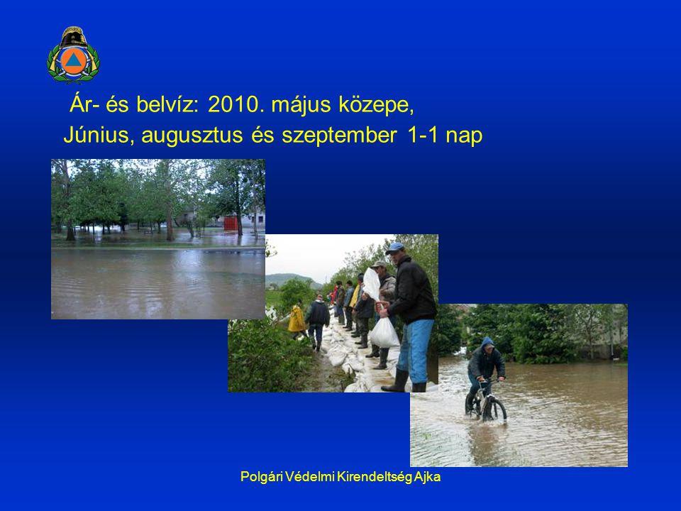 Polgári Védelmi Kirendeltség Ajka Ár- és belvíz: 2010. május közepe, Június, augusztus és szeptember 1-1 nap