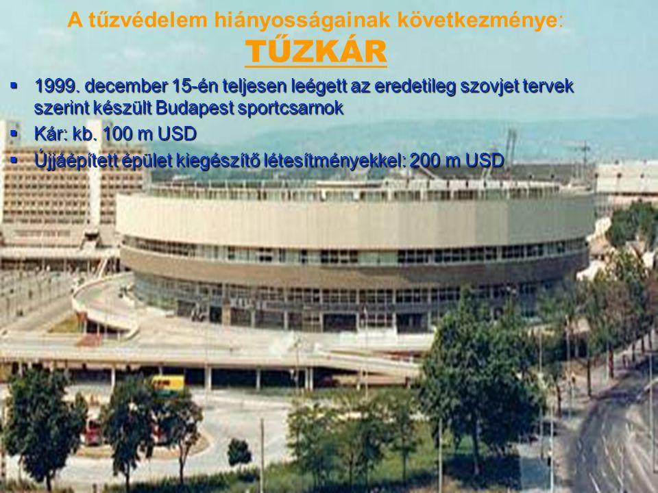  1999. december 15-én teljesen leégett az eredetileg szovjet tervek szerint készült Budapest sportcsarnok  Kár: kb. 100 m USD  Újjáépített épület k