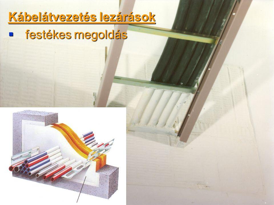 Kábelátvezetés lezárások  festékes megoldás