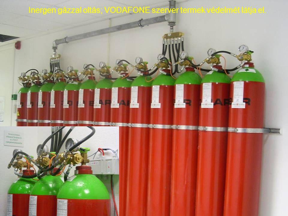 Inergen gázzal oltás; VODAFONE szerver termek védelmét látja el.