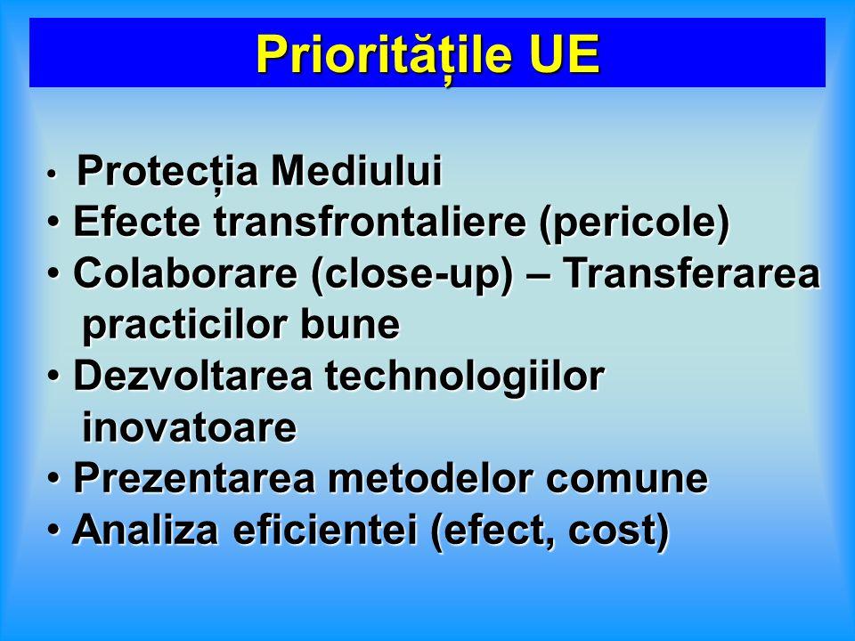 Priorităţile UE Protecţia Mediului Protecţia Mediului Efecte transfrontaliere (pericole) Efecte transfrontaliere (pericole) Colaborare (close-up) – Transferarea Colaborare (close-up) – Transferarea practicilor bune practicilor bune Dezvoltarea technologiilor Dezvoltarea technologiilor inovatoare inovatoare Prezentarea metodelor comune Prezentarea metodelor comune Analiza eficientei (efect, cost) Analiza eficientei (efect, cost)