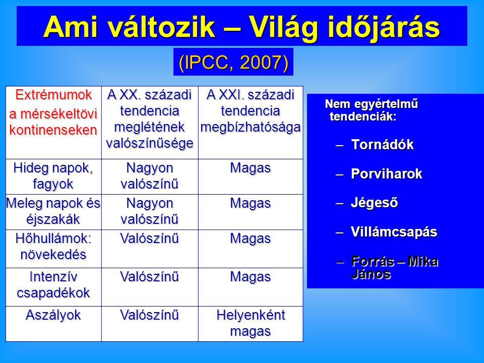 Irányító Törzs Veszélyes anyag baleset Légi tűzoltás Lakosságvédelem Balaton 2008. Gyakorlat